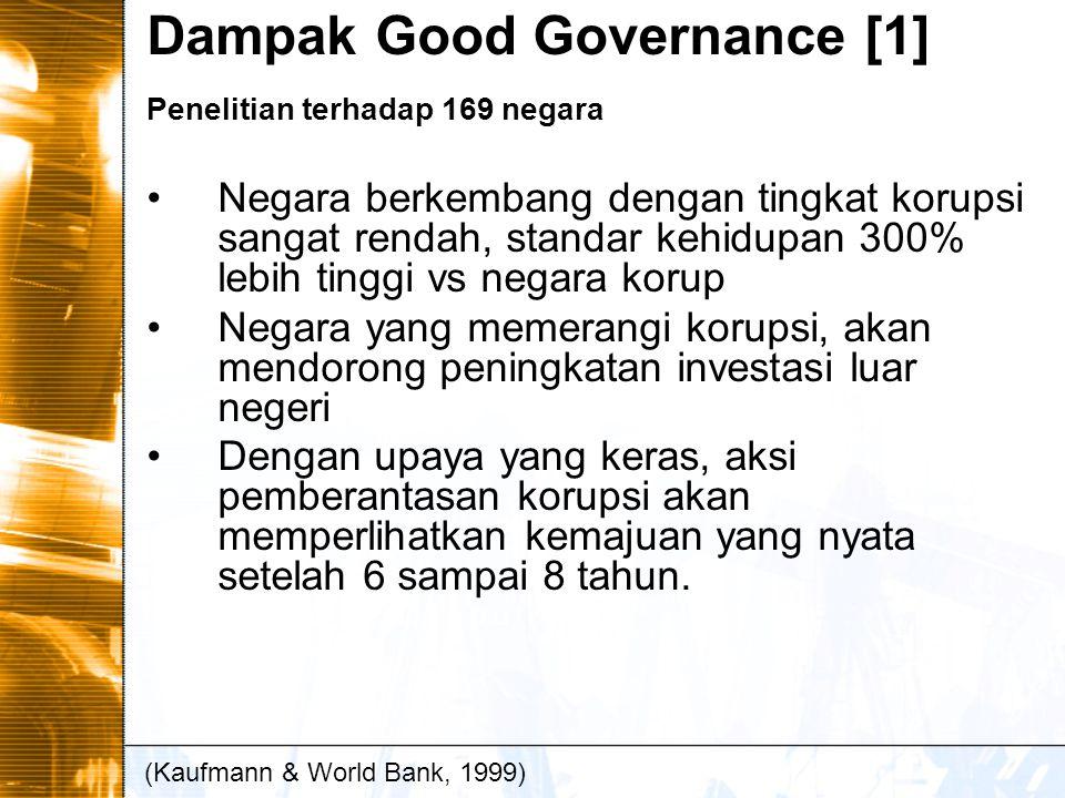 Dampak Good Governance [1] Penelitian terhadap 169 negara